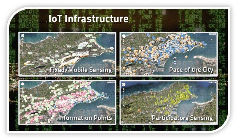 IoT infrastructure