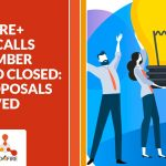 Fed4FIRE+ Open Calls September round closed: 46 proposals received